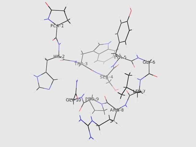 Χημική σύσταση γοναδοτροπίνης